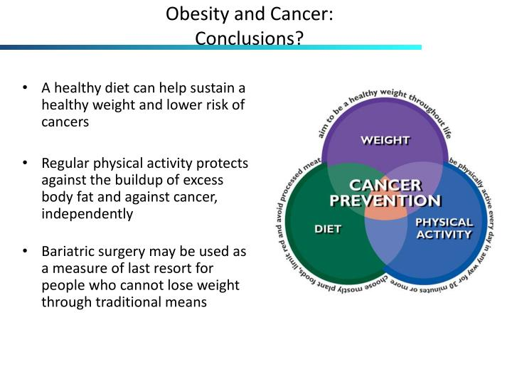 Obesity and Cancer:
