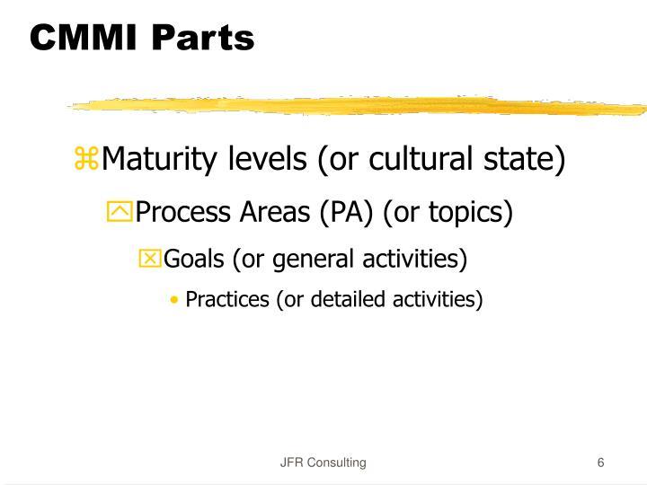 CMMI Parts