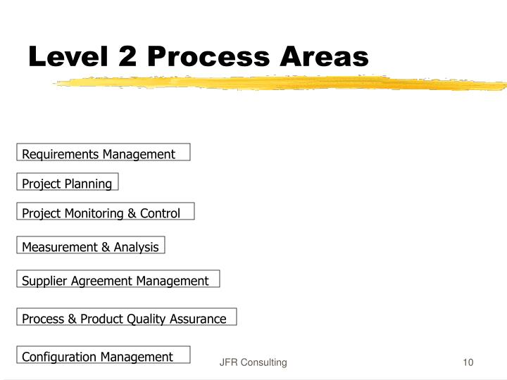 Level 2 Process Areas
