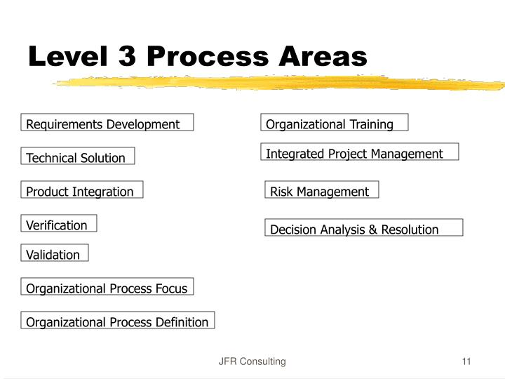 Level 3 Process Areas
