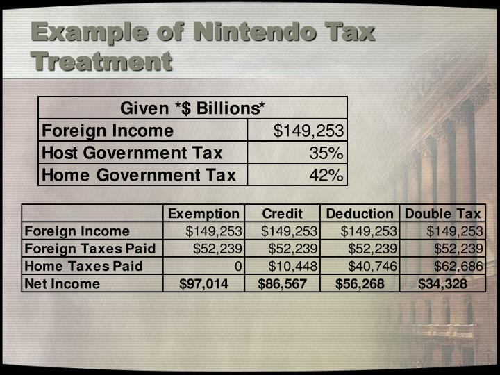 Example of Nintendo Tax Treatment