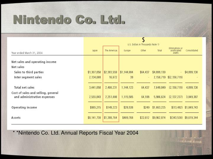 Nintendo Co. Ltd.