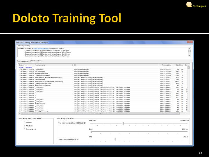 Doloto Training Tool