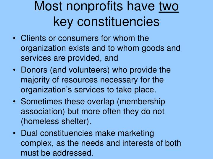 Most nonprofits have