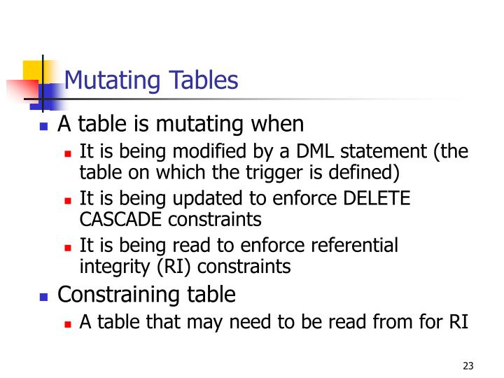 Mutating Tables