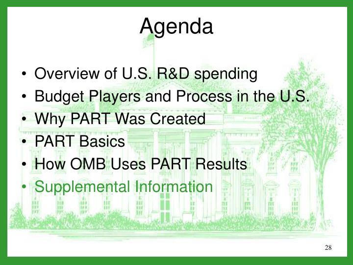 Overview of U.S. R&D spending