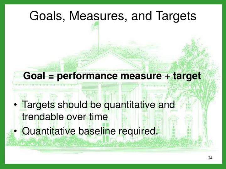 Goal = performance measure