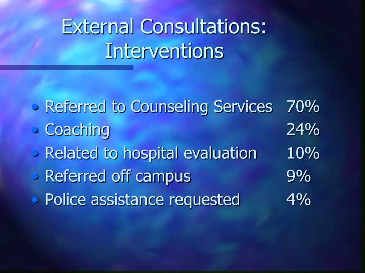 External Consultations: Interventions