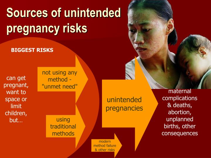 Sources of unintended