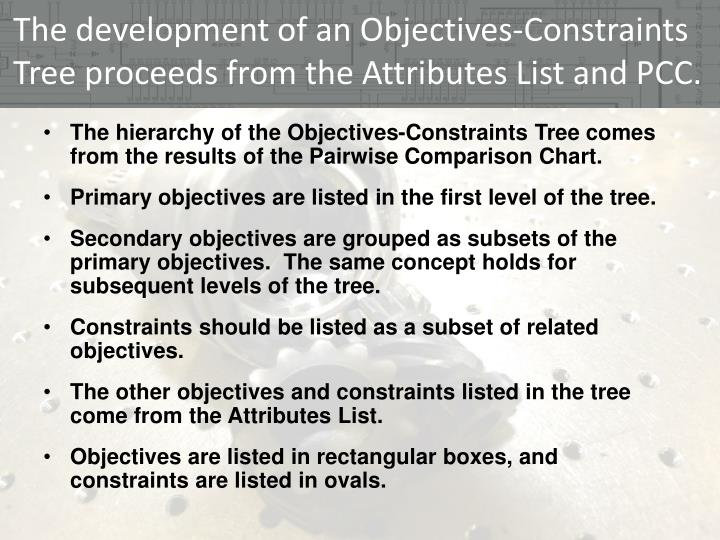 The development of an Objectives-Constraints Tree proceeds from the Attributes List and PCC.