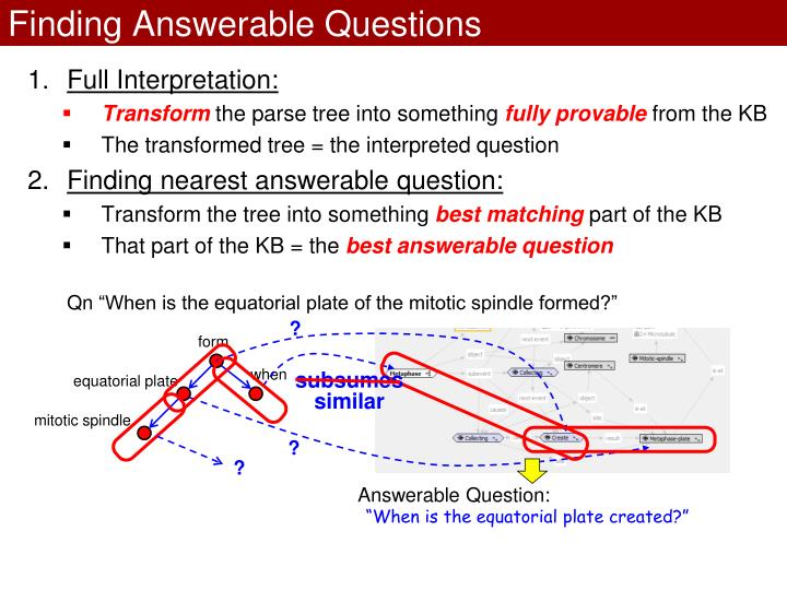 Finding Answerable Questions