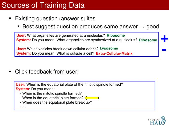 Sources of Training Data