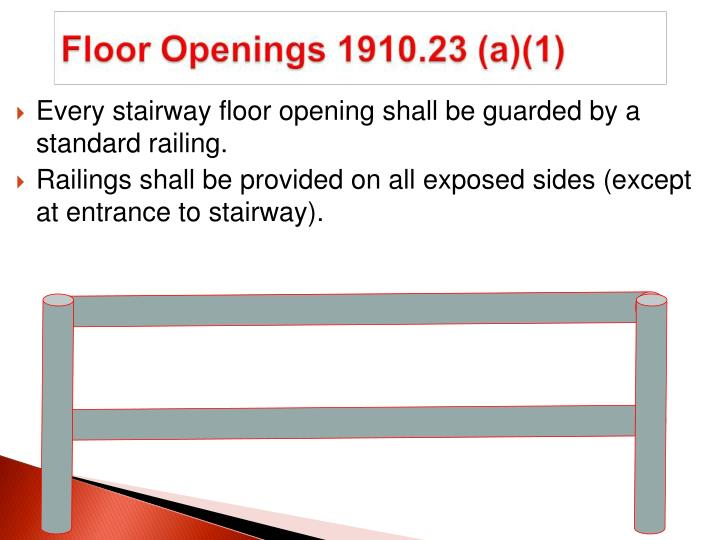Every stairway floor opening shall be guarded by a standard railing.