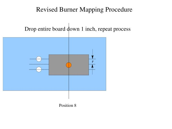 Revised Burner Mapping Procedure