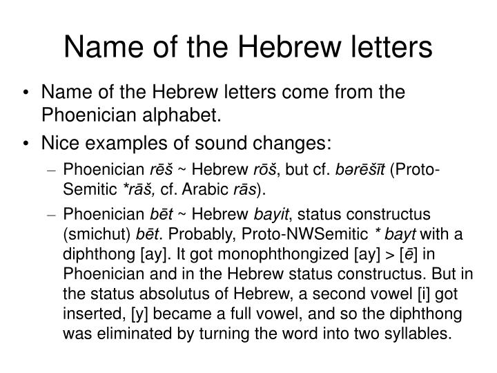 Name of the Hebrew letters
