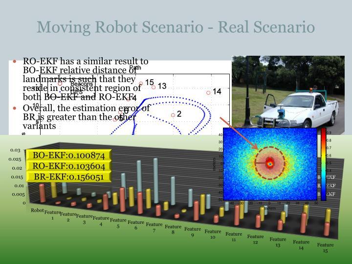 Moving Robot Scenario - Real Scenario
