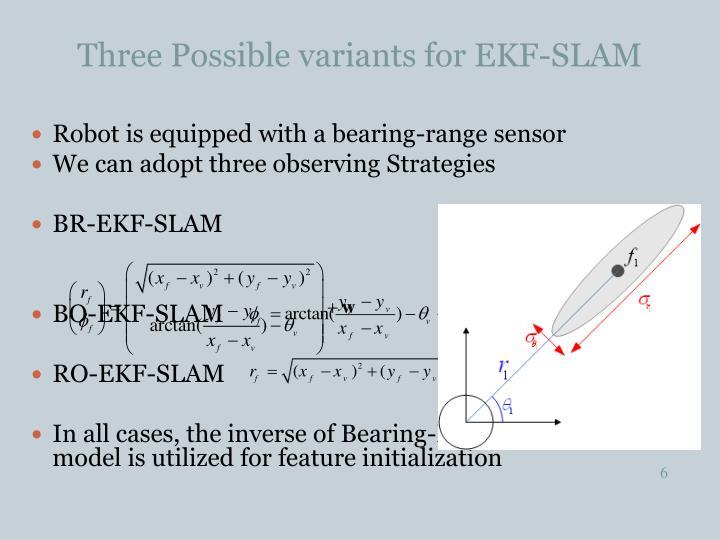 Three Possible variants for EKF-SLAM