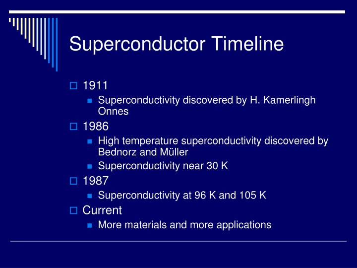 Superconductor Timeline