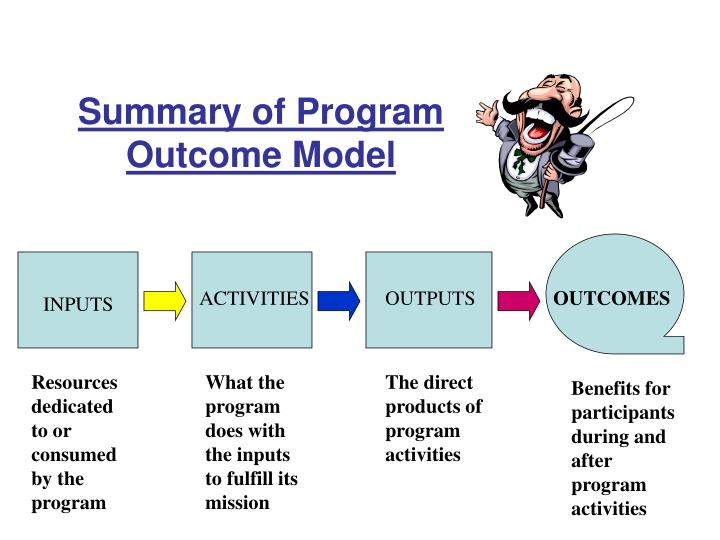 Summary of Program Outcome Model