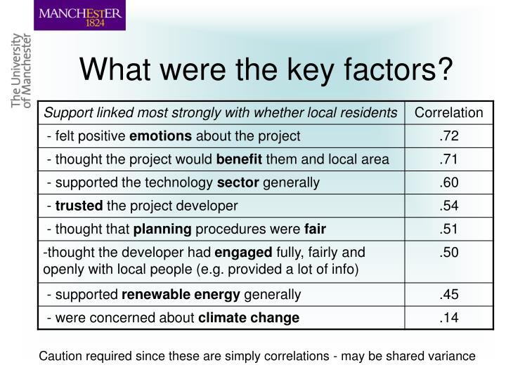 What were the key factors?