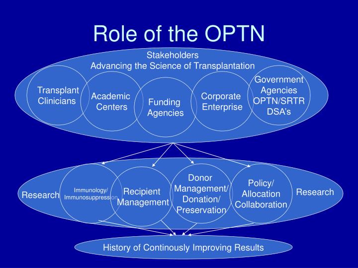 Role of the OPTN
