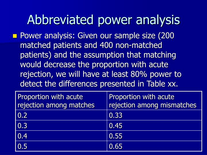 Abbreviated power analysis