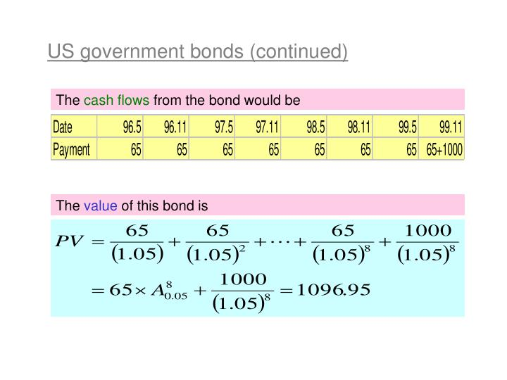 US government bonds (continued)