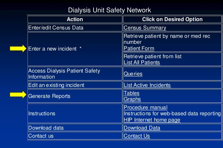 Dialysis Unit Safety Network
