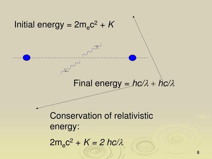 Final energy =