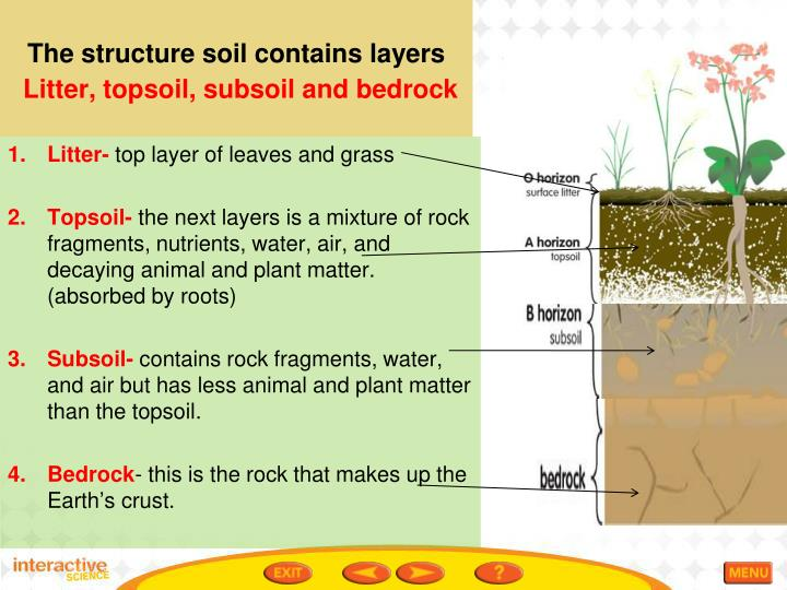 ppt ch 8 1 conserving land and soil essential question