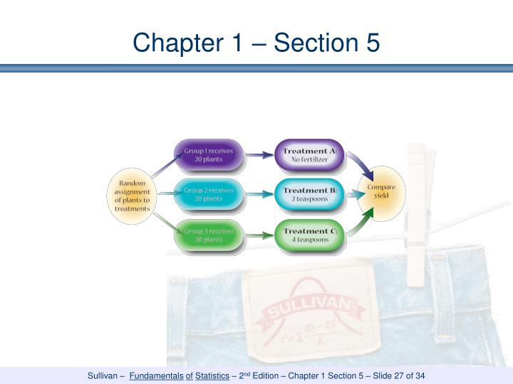 Chapter 1 – Section 5