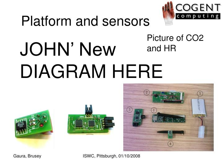 Platform and sensors