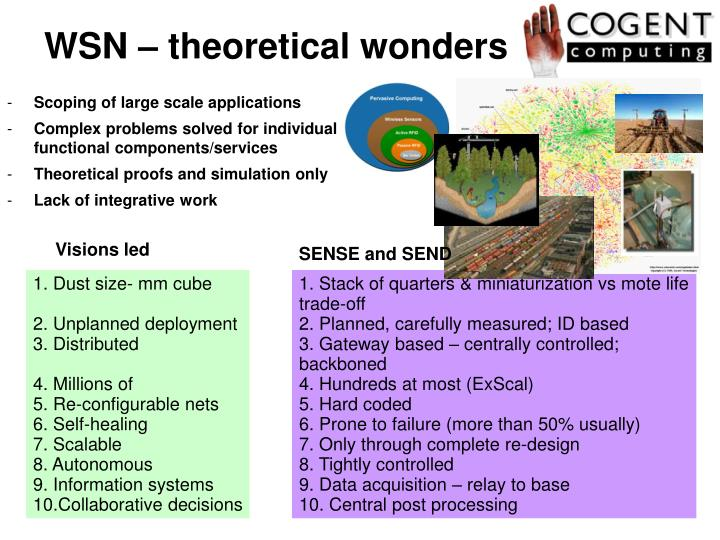 WSN – theoretical wonders