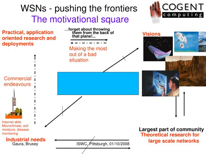 WSNs - pushing the frontiers