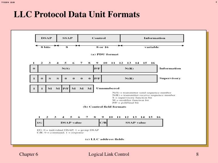 LLC Protocol Data Unit Formats