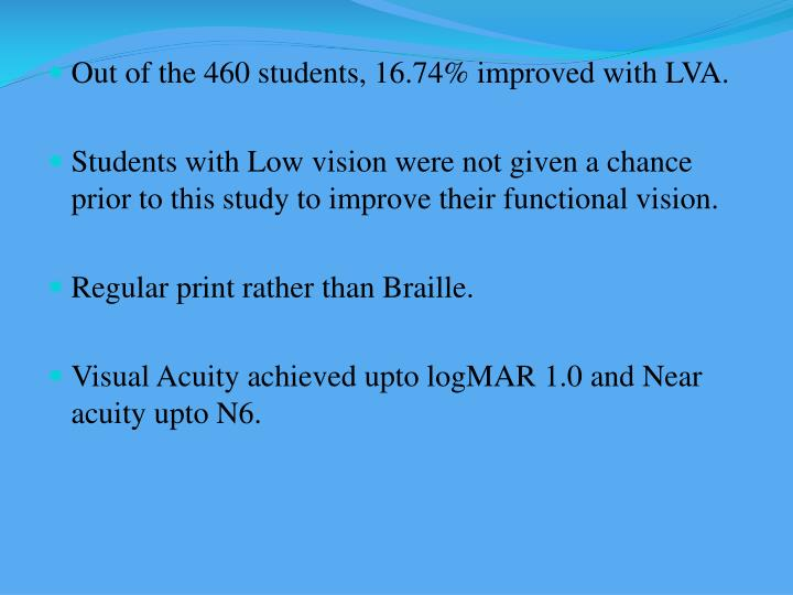 Out of the 460 students, 16.74% improved with LVA.