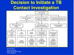 decision to initiate a tb contact investigation
