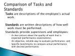comparison of tasks and standards