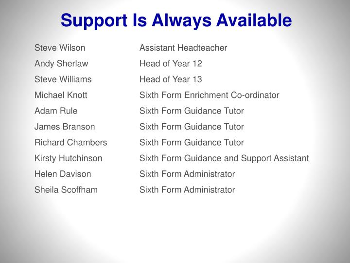 Support Is Always Available