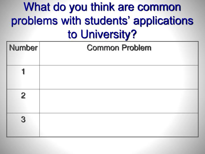 What do you think are common problems with students' applications to University?