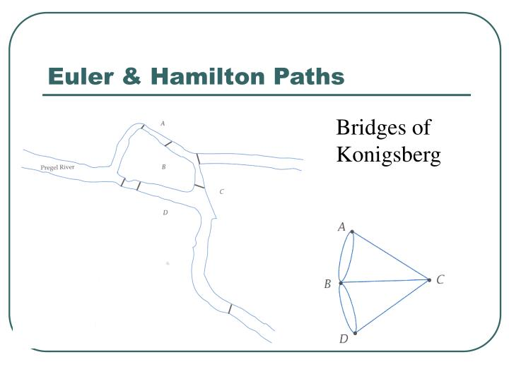 Euler & Hamilton Paths