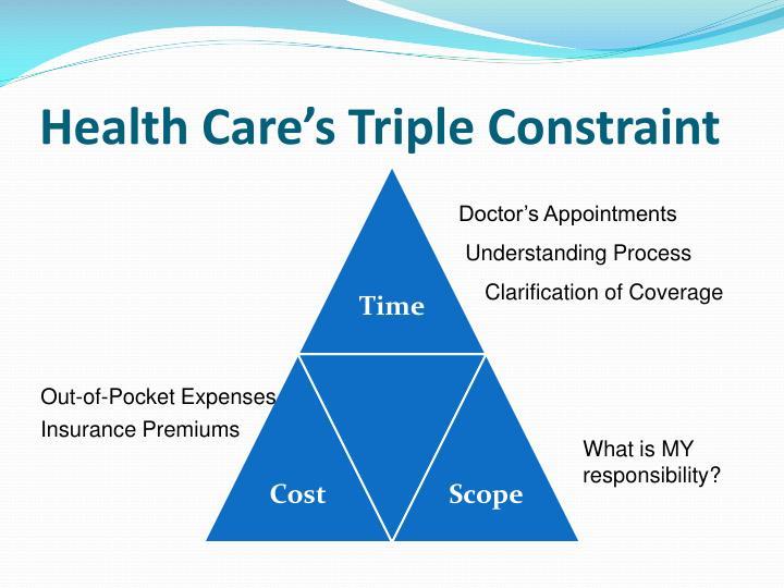 Health Care's Triple Constraint