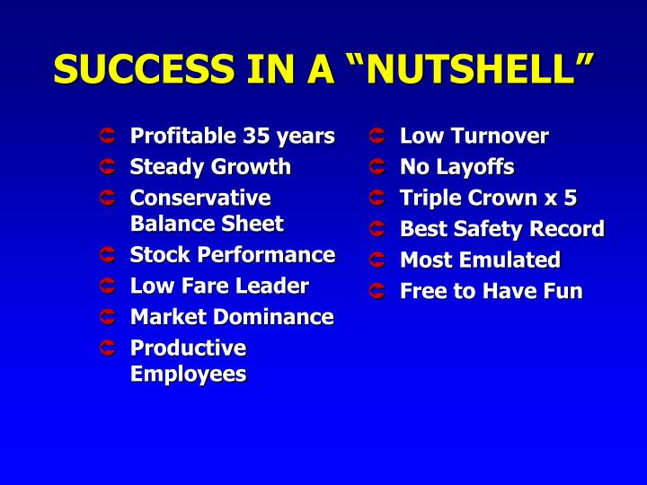 "SUCCESS IN A ""NUTSHELL"""