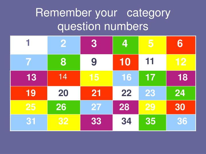 Remember your   category question numbers