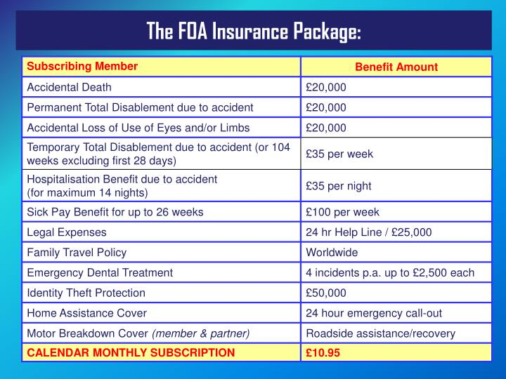 The FOA Insurance Package: