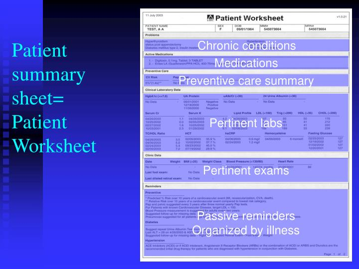 Patient summary sheet=