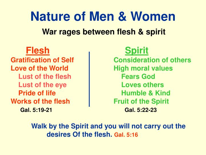 Nature of men women