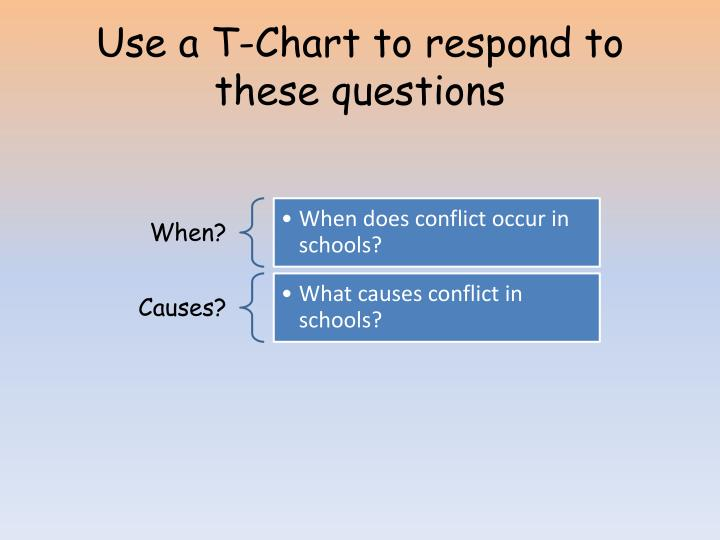 Use a T-Chart to respond to these questions