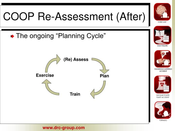 (Re) Assess