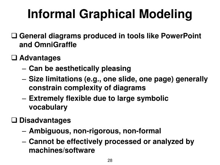 Informal Graphical Modeling